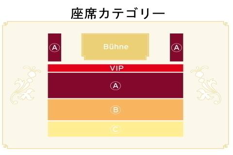 座席のカテゴリー表